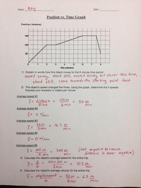 Reardon Marybeth Science Accelerated Physics Semester 1