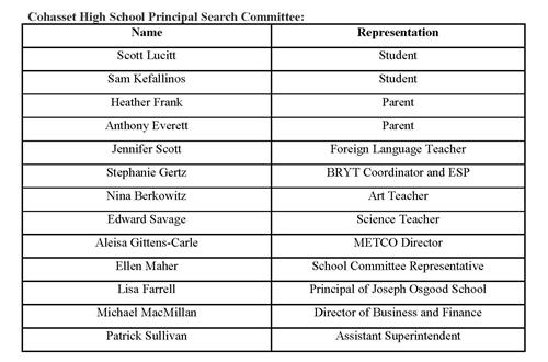 Cohasset High School Principal Search Committee